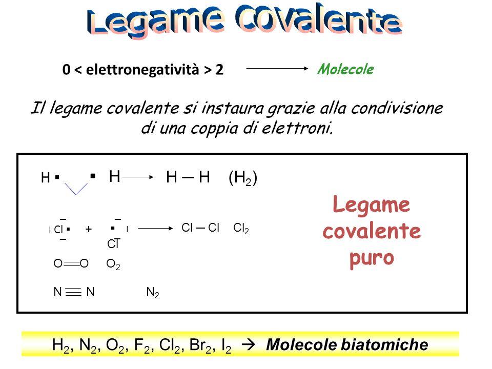 QUIZ Cl-Cl rappresenta la molecola biatomica del cloro; il legame che caratterizza tale sostanza è: A.Covalente puro B.Ionico C.Covalente polare D.Dativo Per legame ionico di intende la forza di attrazione: A.tra gli atomi negli elementi B.tra gli elettroni e i protoni in qualsiasi atomo C.tra gli ioni dello stesso elemento D.tra ioni di segno opposto nei composti Nella tavola periodica, gli elementi che fanno parte dello stesso gruppo: A.Hanno lo stesso numero di elettroni nello strato più esterno B.Hanno la stessa configurazione elettronica C.Hanno lo stesso numero di protoni D.Hanno lo stesso punto di fusione
