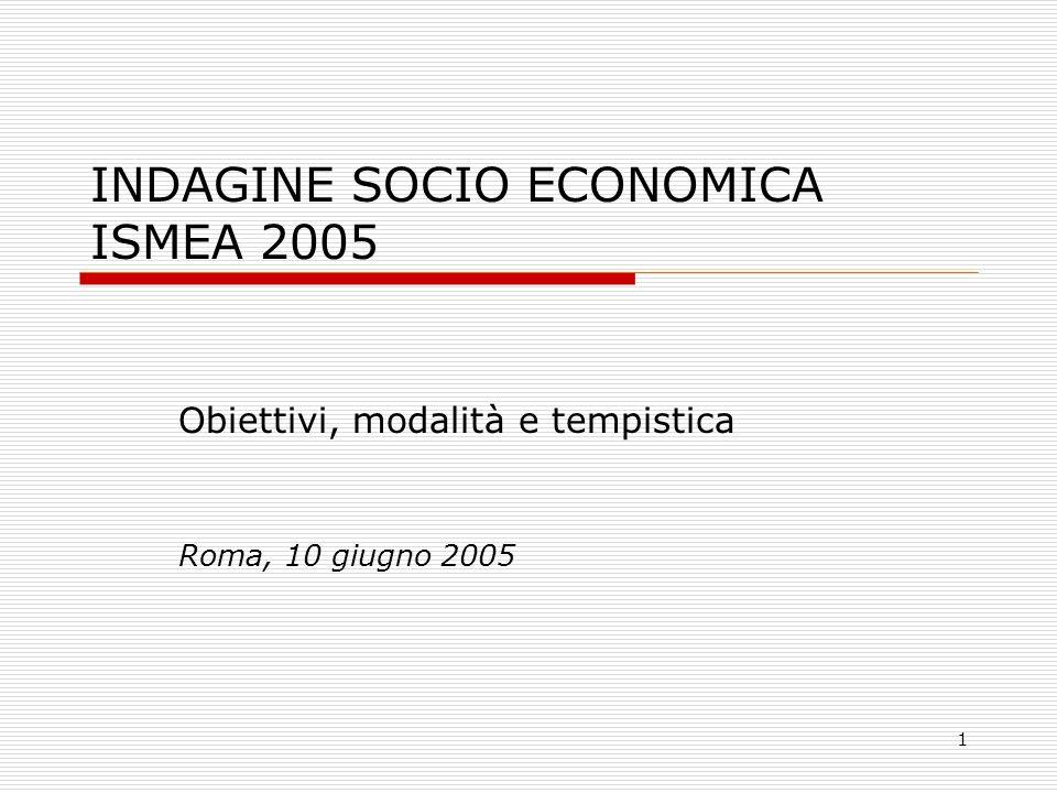 1 INDAGINE SOCIO ECONOMICA ISMEA 2005 Obiettivi, modalità e tempistica Roma, 10 giugno 2005