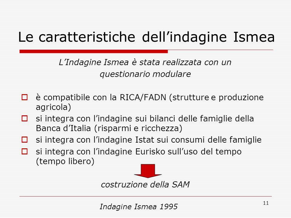 11 LIndagine Ismea è stata realizzata con un questionario modulare è compatibile con la RICA/FADN (strutture e produzione agricola) si integra con lin