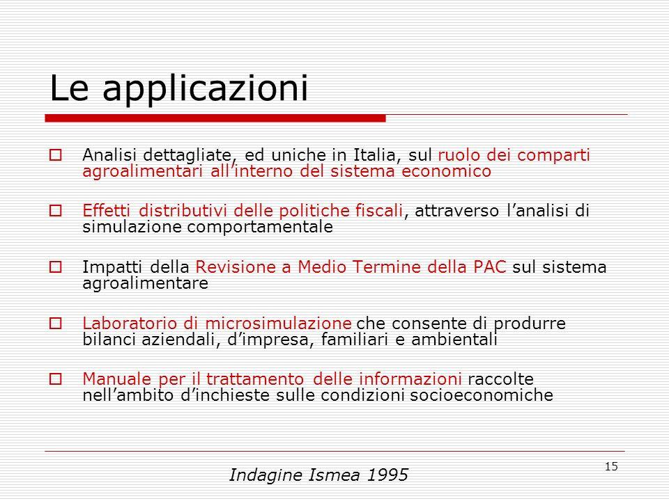 15 Le applicazioni Analisi dettagliate, ed uniche in Italia, sul ruolo dei comparti agroalimentari allinterno del sistema economico Effetti distributi