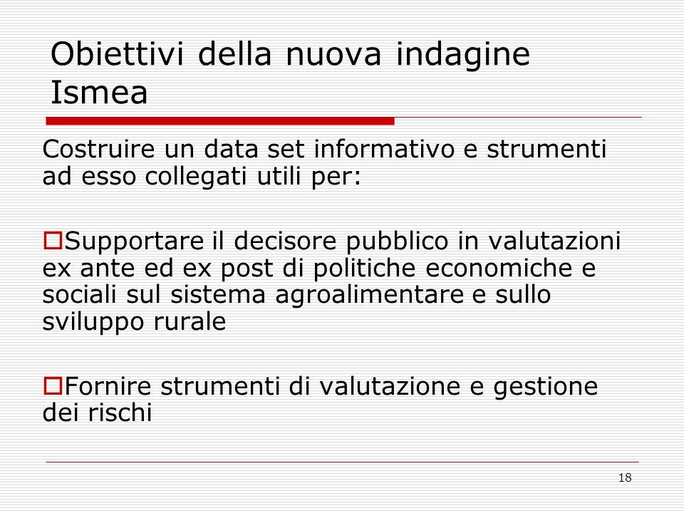 18 Obiettivi della nuova indagine Ismea Costruire un data set informativo e strumenti ad esso collegati utili per: Supportare il decisore pubblico in