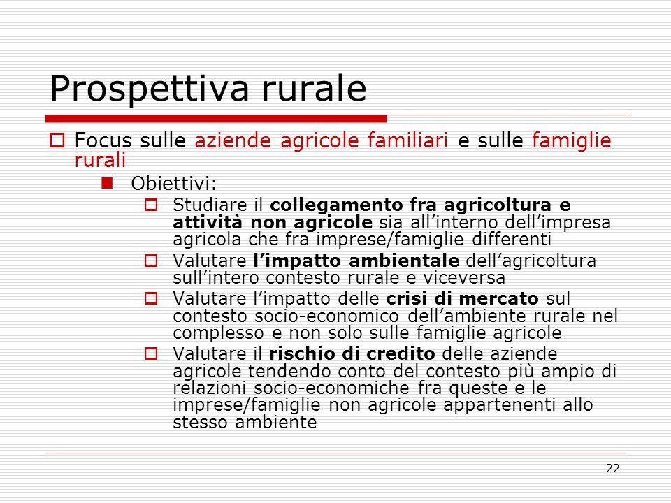 22 Prospettiva rurale Focus sulle aziende agricole familiari e sulle famiglie rurali Obiettivi: Studiare il collegamento fra agricoltura e attività no