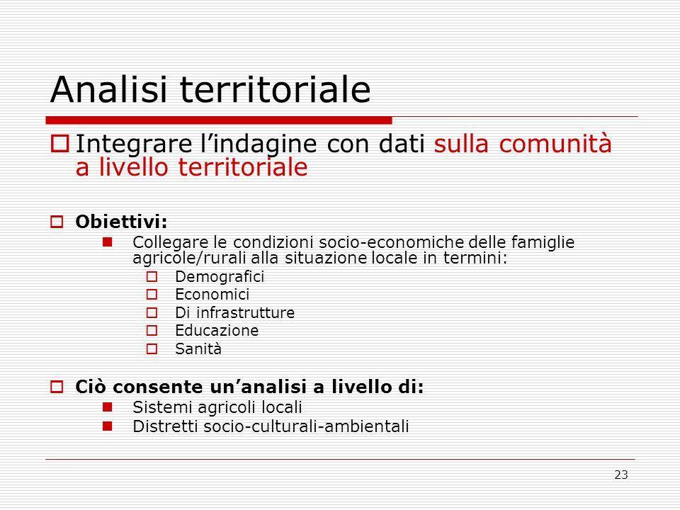 23 Analisi territoriale Integrare lindagine con dati sulla comunità a livello territoriale Obiettivi: Collegare le condizioni socio-economiche delle f
