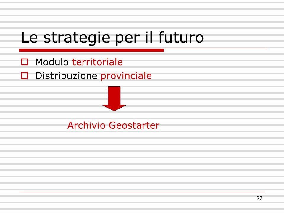 27 Le strategie per il futuro Modulo territoriale Distribuzione provinciale Archivio Geostarter