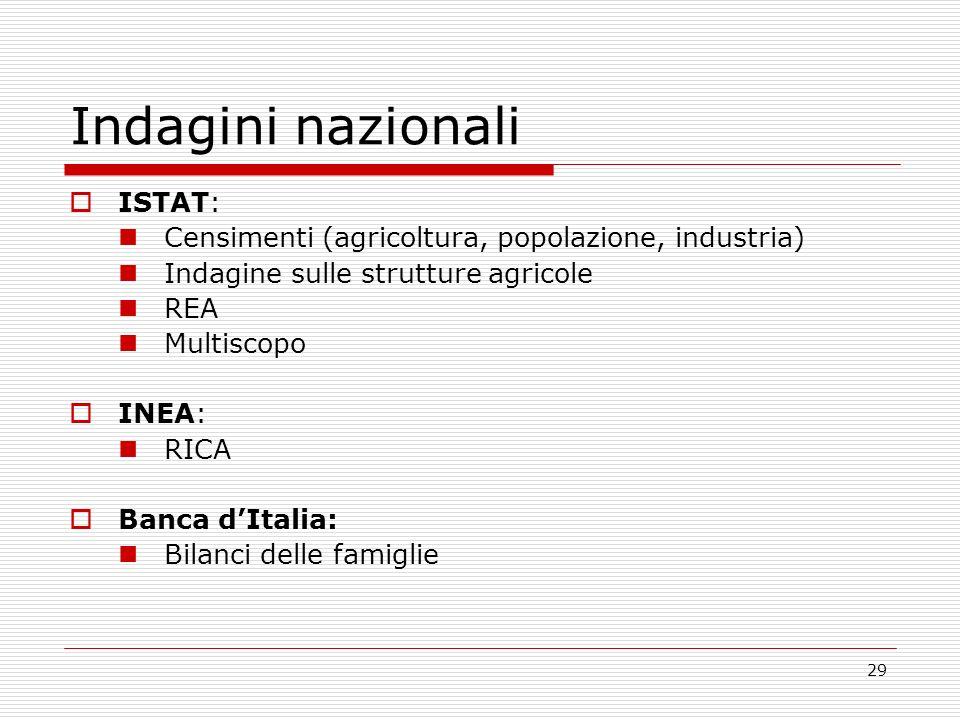 29 Indagini nazionali ISTAT: Censimenti (agricoltura, popolazione, industria) Indagine sulle strutture agricole REA Multiscopo INEA: RICA Banca dItalia: Bilanci delle famiglie