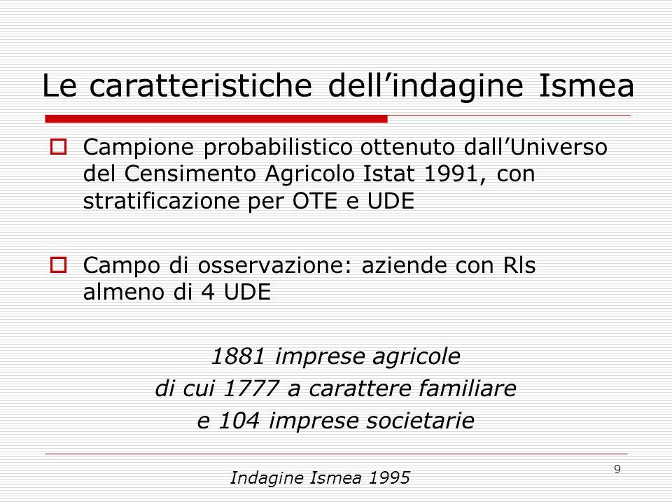 9 Campione probabilistico ottenuto dallUniverso del Censimento Agricolo Istat 1991, con stratificazione per OTE e UDE Campo di osservazione: aziende c