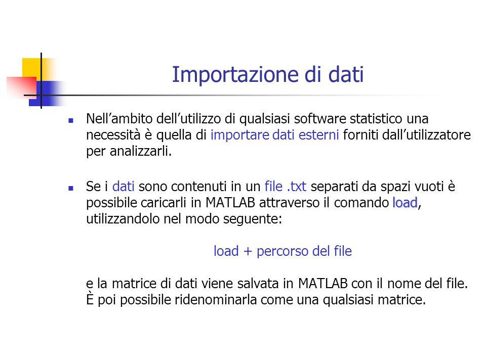 Importazione di dati Se i dati sono contenuti in un file.m salvato nella directory work di MATLAB basta semplicemente digitarne il nome sul command di MATLAB che automaticamente lo leggerà Possiamo quindi creare una matrice di dati in un file.m, salvarlo nella directory work affinché questa matrice venga per sempre associata da MATLAB alla variabile.
