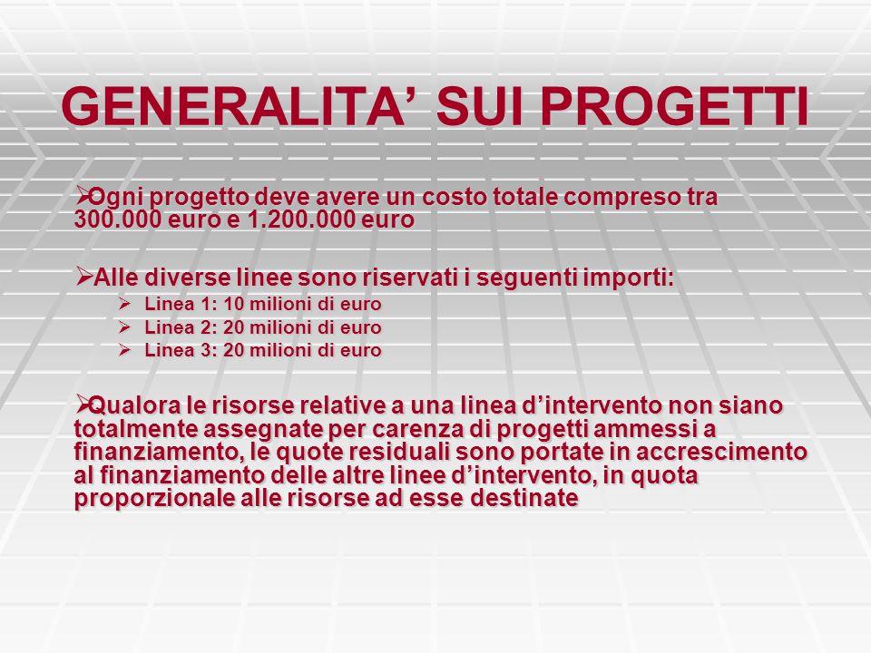 GENERALITA SUI PROGETTI Ogni progetto deve avere un costo totale compreso tra 300.000 euro e 1.200.000 euro Ogni progetto deve avere un costo totale compreso tra 300.000 euro e 1.200.000 euro Alle diverse linee sono riservati i seguenti importi: Alle diverse linee sono riservati i seguenti importi: Linea 1: 10 milioni di euro Linea 1: 10 milioni di euro Linea 2: 20 milioni di euro Linea 2: 20 milioni di euro Linea 3: 20 milioni di euro Linea 3: 20 milioni di euro Qualora le risorse relative a una linea dintervento non siano totalmente assegnate per carenza di progetti ammessi a finanziamento, le quote residuali sono portate in accrescimento al finanziamento delle altre linee dintervento, in quota proporzionale alle risorse ad esse destinate Qualora le risorse relative a una linea dintervento non siano totalmente assegnate per carenza di progetti ammessi a finanziamento, le quote residuali sono portate in accrescimento al finanziamento delle altre linee dintervento, in quota proporzionale alle risorse ad esse destinate
