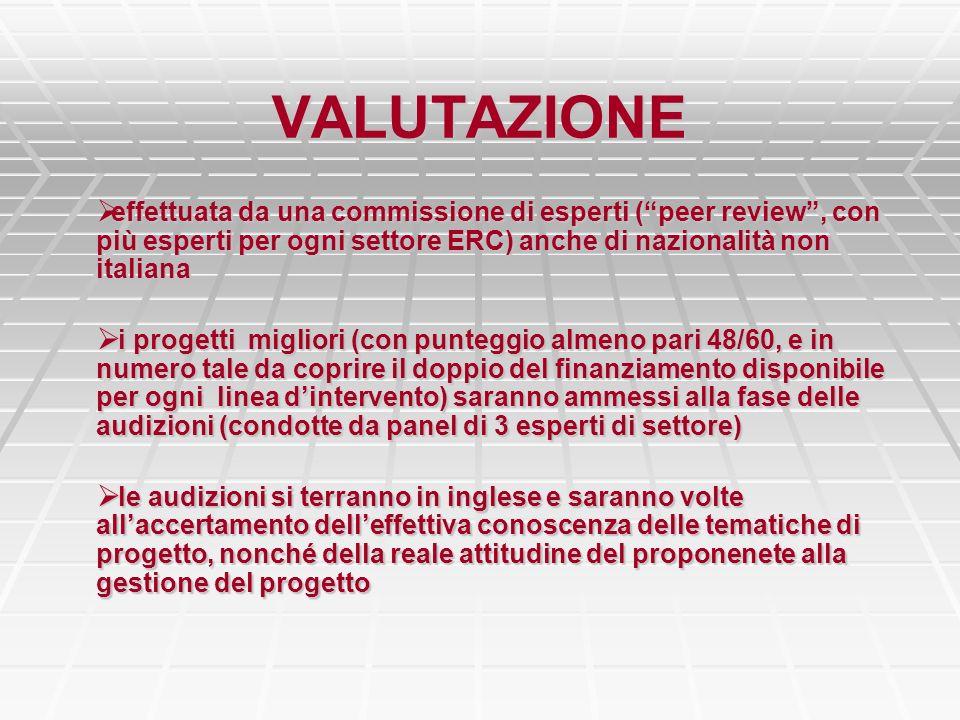 VALUTAZIONE effettuata da una commissione di esperti (peer review, con più esperti per ogni settore ERC) anche di nazionalità non italiana effettuata da una commissione di esperti (peer review, con più esperti per ogni settore ERC) anche di nazionalità non italiana i progetti migliori (con punteggio almeno pari 48/60, e in numero tale da coprire il doppio del finanziamento disponibile per ogni linea dintervento) saranno ammessi alla fase delle audizioni (condotte da panel di 3 esperti di settore) i progetti migliori (con punteggio almeno pari 48/60, e in numero tale da coprire il doppio del finanziamento disponibile per ogni linea dintervento) saranno ammessi alla fase delle audizioni (condotte da panel di 3 esperti di settore) le audizioni si terranno in inglese e saranno volte allaccertamento delleffettiva conoscenza delle tematiche di progetto, nonché della reale attitudine del proponenete alla gestione del progetto le audizioni si terranno in inglese e saranno volte allaccertamento delleffettiva conoscenza delle tematiche di progetto, nonché della reale attitudine del proponenete alla gestione del progetto