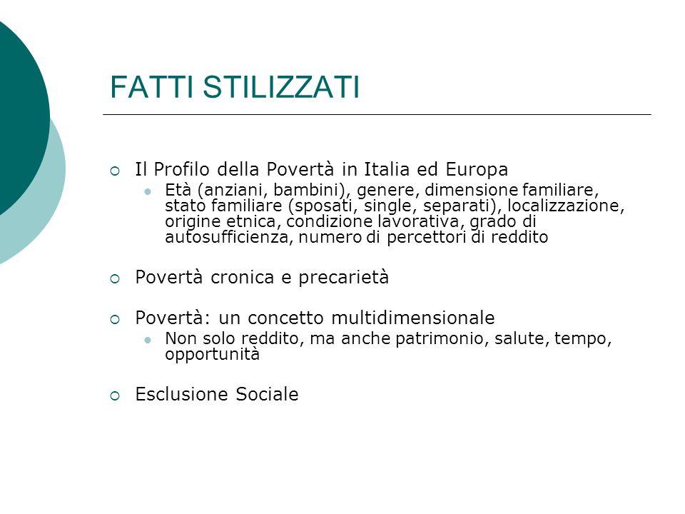 FATTI STILIZZATI Il Profilo della Povertà in Italia ed Europa Età (anziani, bambini), genere, dimensione familiare, stato familiare (sposati, single,