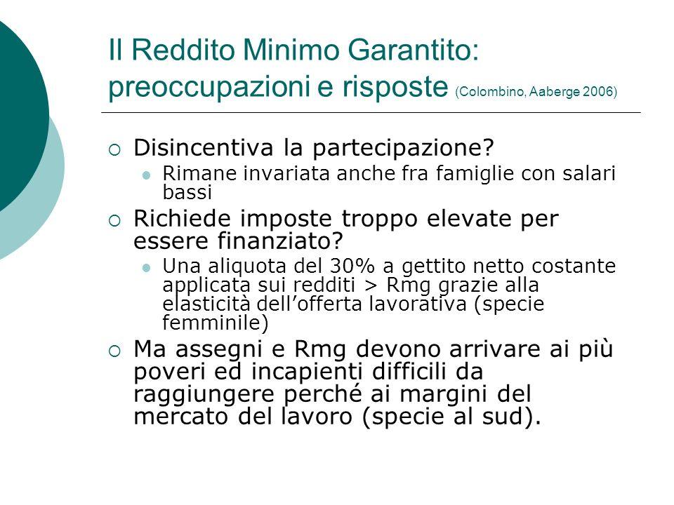 Il Reddito Minimo Garantito: preoccupazioni e risposte (Colombino, Aaberge 2006) Disincentiva la partecipazione? Rimane invariata anche fra famiglie c