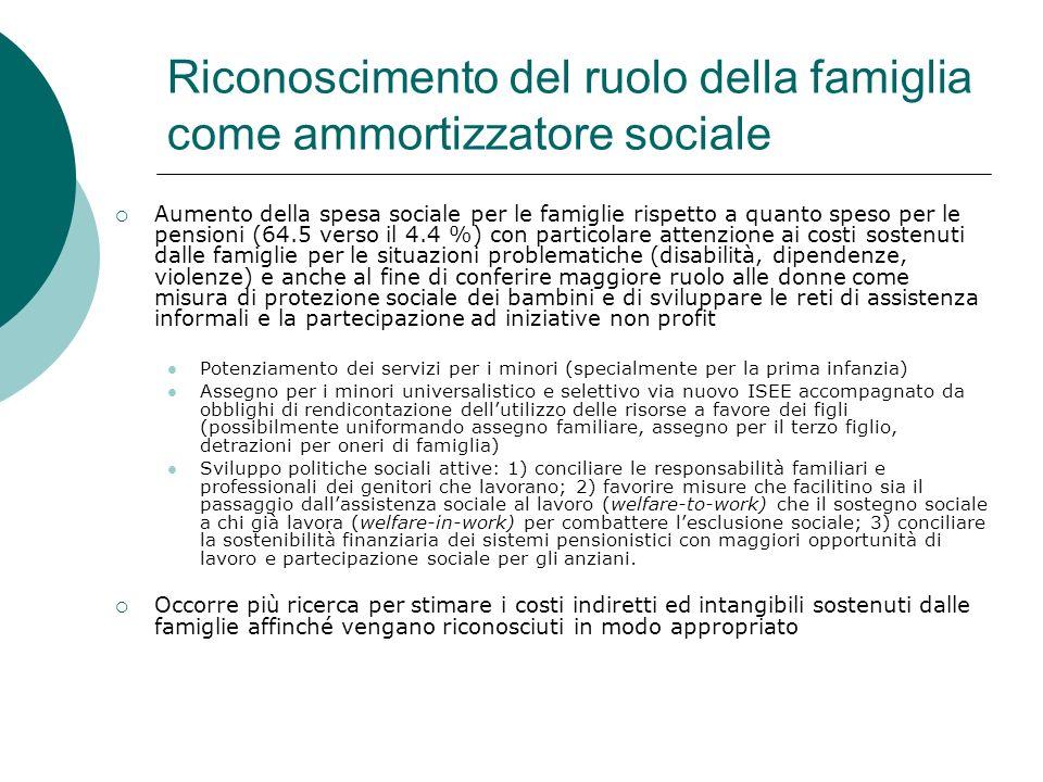 Riconoscimento del ruolo della famiglia come ammortizzatore sociale Aumento della spesa sociale per le famiglie rispetto a quanto speso per le pension