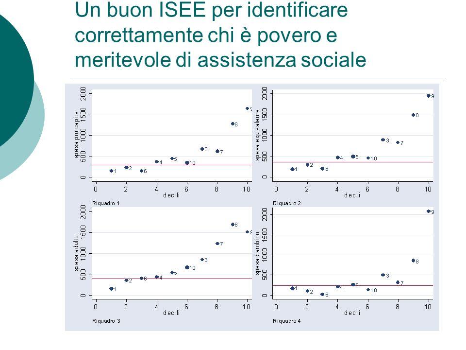 Un buon ISEE per identificare correttamente chi è povero e meritevole di assistenza sociale