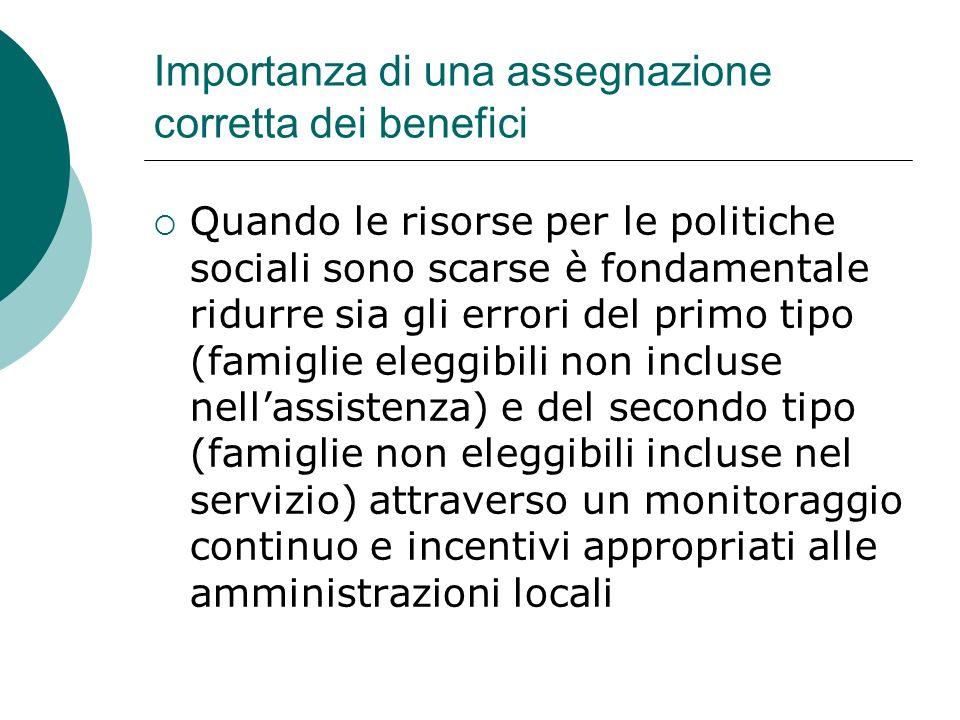 Importanza di una assegnazione corretta dei benefici Quando le risorse per le politiche sociali sono scarse è fondamentale ridurre sia gli errori del