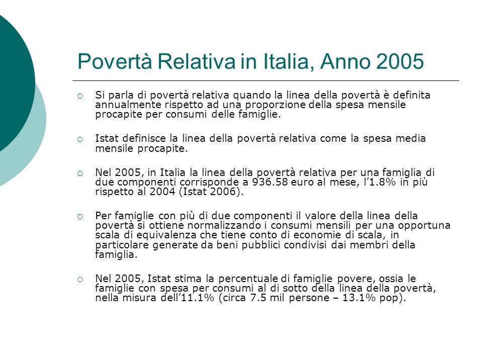Povertà Relativa in Italia, Anno 2005 Si parla di povertà relativa quando la linea della povertà è definita annualmente rispetto ad una proporzione de