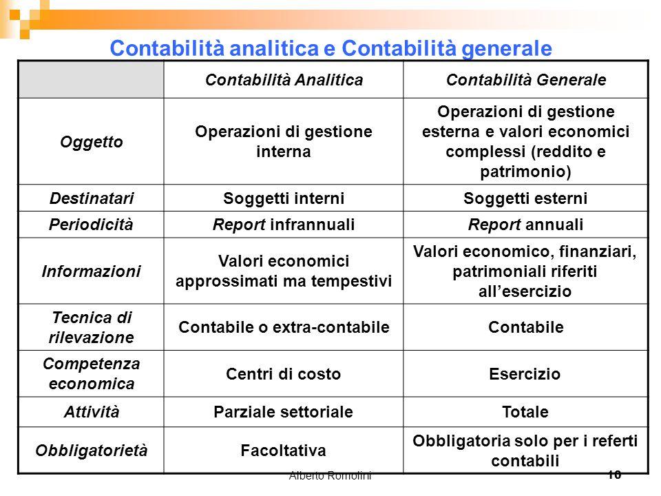 Alberto Romolini10 Contabilità analitica e Contabilità generale Contabilità AnaliticaContabilità Generale Oggetto Operazioni di gestione interna Opera