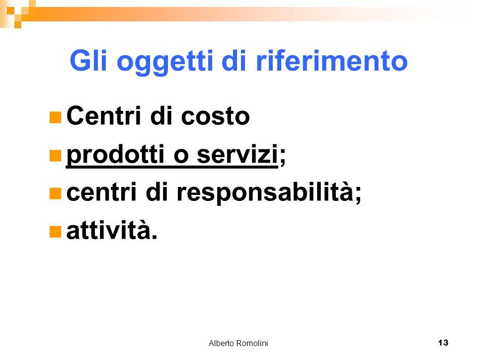 Alberto Romolini13 Gli oggetti di riferimento Centri di costo prodotti o servizi; centri di responsabilità; attività.