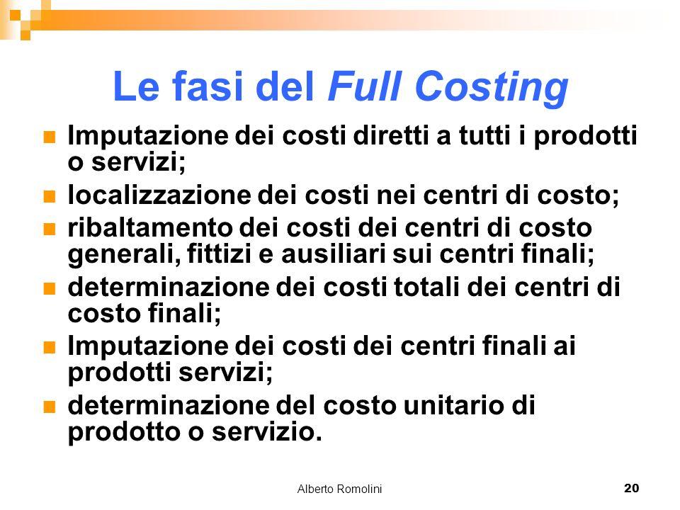 Alberto Romolini20 Le fasi del Full Costing Imputazione dei costi diretti a tutti i prodotti o servizi; localizzazione dei costi nei centri di costo;