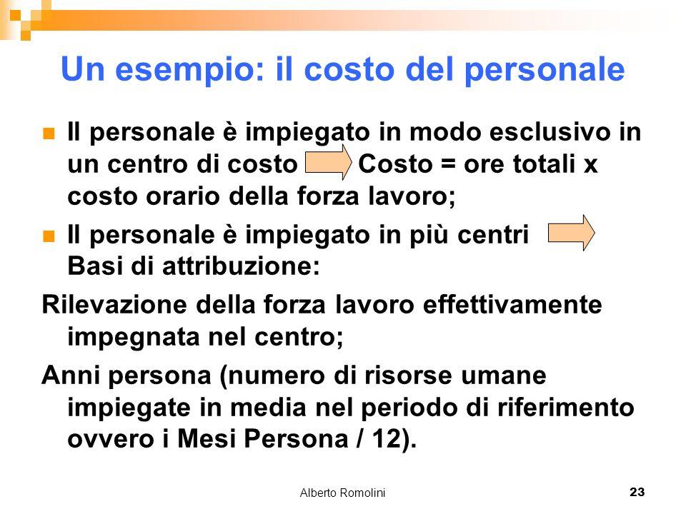Alberto Romolini23 Un esempio: il costo del personale Il personale è impiegato in modo esclusivo in un centro di costo Costo = ore totali x costo orar