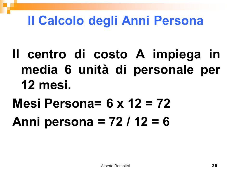 Alberto Romolini25 Il Calcolo degli Anni Persona Il centro di costo A impiega in media 6 unità di personale per 12 mesi. Mesi Persona= 6 x 12 = 72 Ann