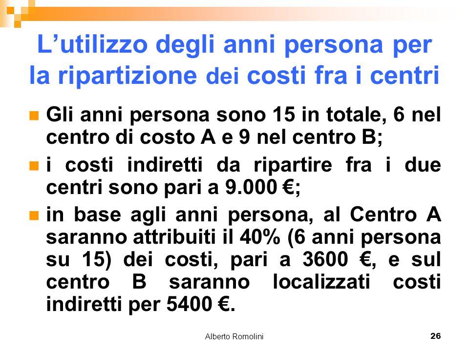 Alberto Romolini26 Lutilizzo degli anni persona per la ripartizione dei costi fra i centri Gli anni persona sono 15 in totale, 6 nel centro di costo A