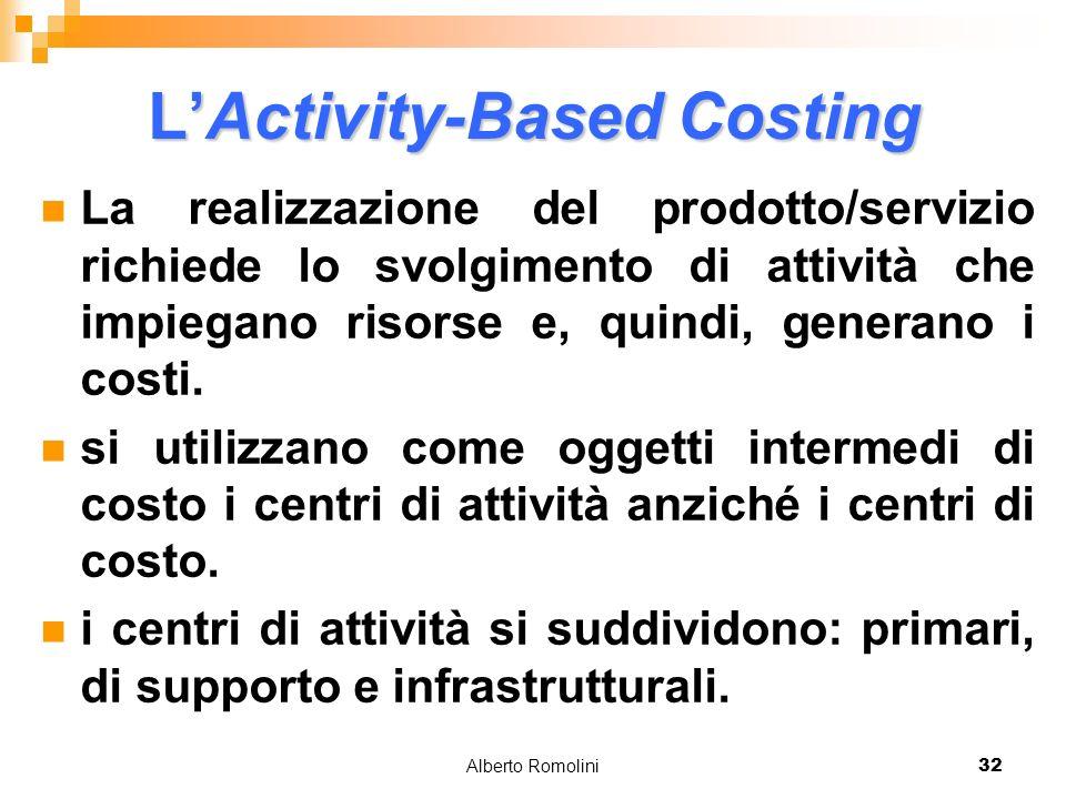 Alberto Romolini32 LActivity-Based Costing La realizzazione del prodotto/servizio richiede lo svolgimento di attività che impiegano risorse e, quindi, generano i costi.