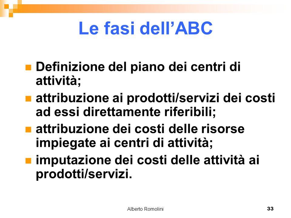 Alberto Romolini33 Le fasi dellABC Definizione del piano dei centri di attività; attribuzione ai prodotti/servizi dei costi ad essi direttamente riferibili; attribuzione dei costi delle risorse impiegate ai centri di attività; imputazione dei costi delle attività ai prodotti/servizi.