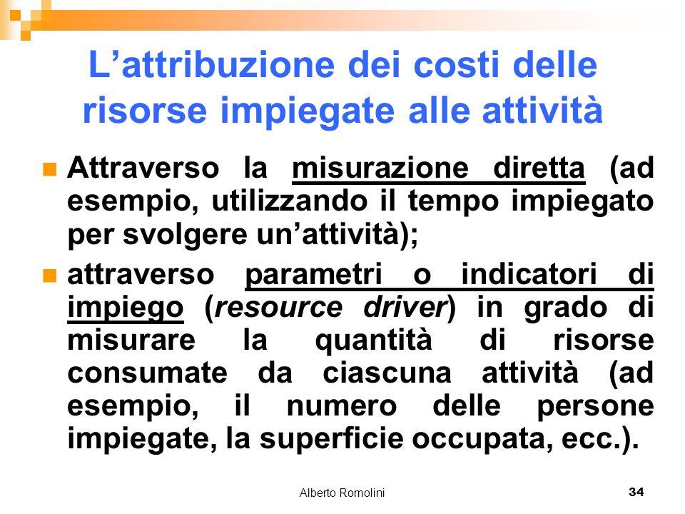 Alberto Romolini34 Lattribuzione dei costi delle risorse impiegate alle attività Attraverso la misurazione diretta (ad esempio, utilizzando il tempo i