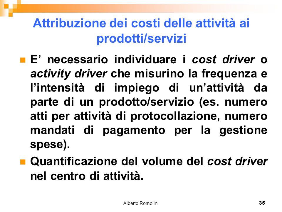 Alberto Romolini35 Attribuzione dei costi delle attività ai prodotti/servizi E necessario individuare i cost driver o activity driver che misurino la frequenza e lintensità di impiego di unattività da parte di un prodotto/servizio (es.