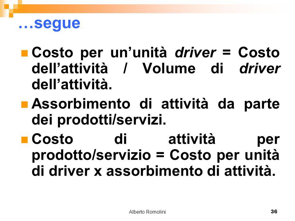 Alberto Romolini36 …segue Costo per ununità driver = Costo dellattività / Volume di driver dellattività. Assorbimento di attività da parte dei prodott