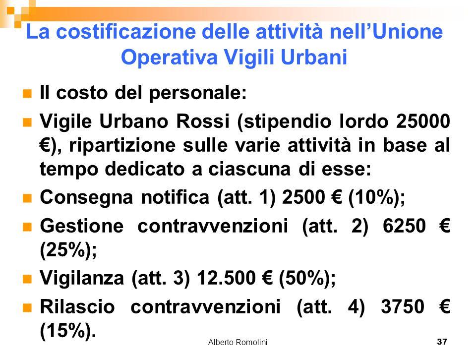 Alberto Romolini37 La costificazione delle attività nellUnione Operativa Vigili Urbani Il costo del personale: Vigile Urbano Rossi (stipendio lordo 25