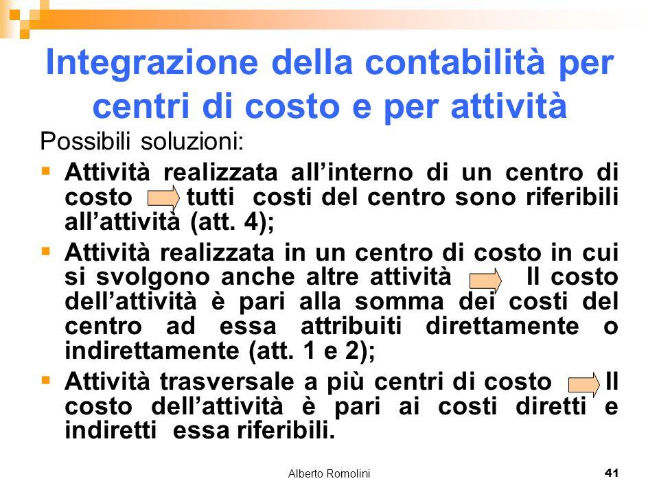 Alberto Romolini41 Integrazione della contabilità per centri di costo e per attività Possibili soluzioni: Attività realizzata allinterno di un centro di costo tutti costi del centro sono riferibili allattività (att.