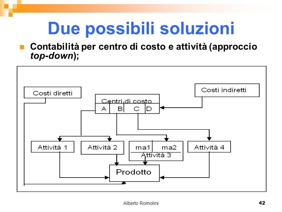 Alberto Romolini42 Due possibili soluzioni Contabilità per centro di costo e attività (approccio top-down);