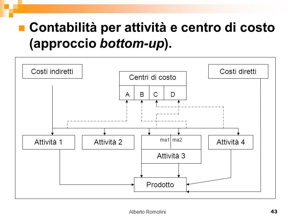 Alberto Romolini43 Contabilità per attività e centro di costo (approccio bottom-up). Costi indirettiCosti diretti Attività 1Attività 2Attività 4 ma1 m