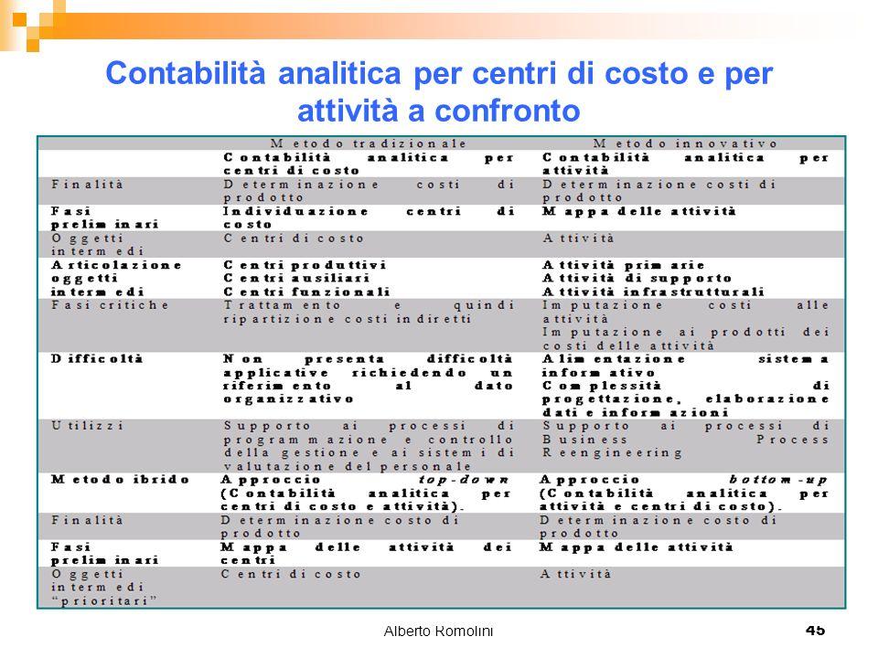 Alberto Romolini45 Contabilità analitica per centri di costo e per attività a confronto