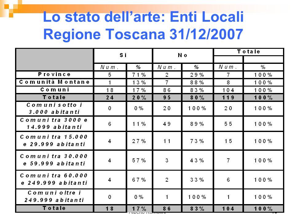 Alberto Romolini46 Lo stato dellarte: Enti Locali Regione Toscana 31/12/2007