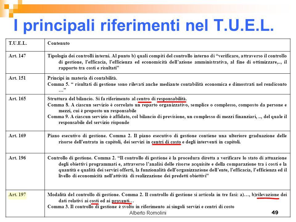 Alberto Romolini49 I principali riferimenti nel T.U.E.L. T.U.E.L.Contenuto Art. 147Tipologia dei controlli interni. Al punto b) quali compiti del cont