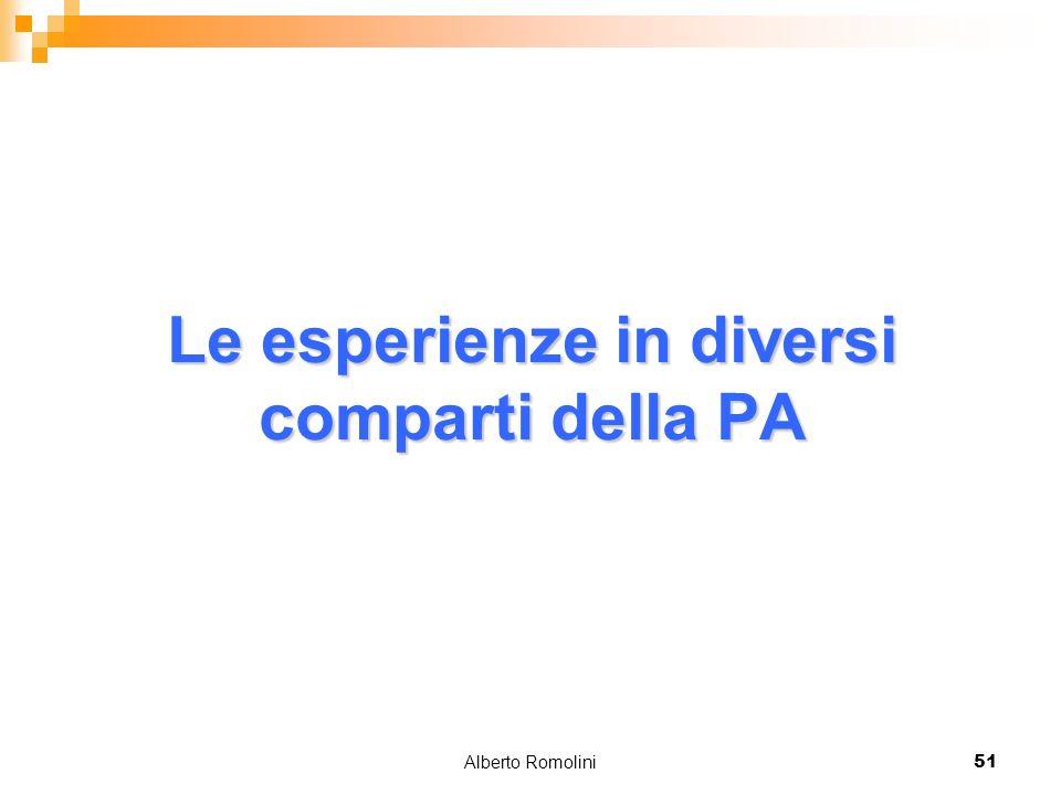 Alberto Romolini51 Le esperienze in diversi comparti della PA