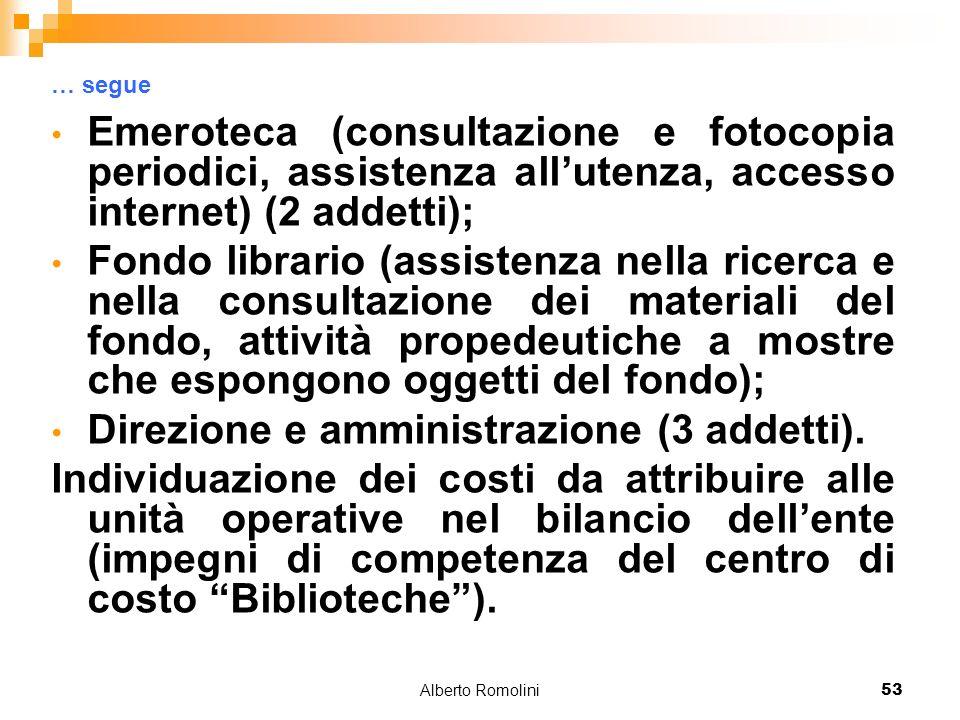 Alberto Romolini53 … segue Emeroteca (consultazione e fotocopia periodici, assistenza allutenza, accesso internet) (2 addetti); Fondo librario (assistenza nella ricerca e nella consultazione dei materiali del fondo, attività propedeutiche a mostre che espongono oggetti del fondo); Direzione e amministrazione (3 addetti).