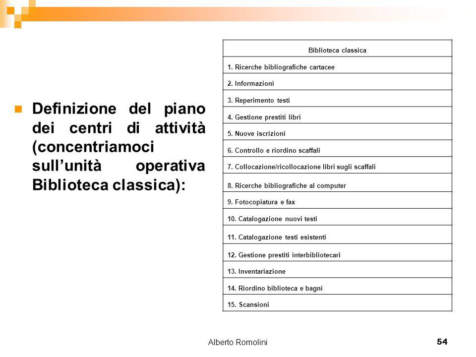 Alberto Romolini54 Definizione del piano dei centri di attività (concentriamoci sullunità operativa Biblioteca classica): Biblioteca classica 1. Ricer