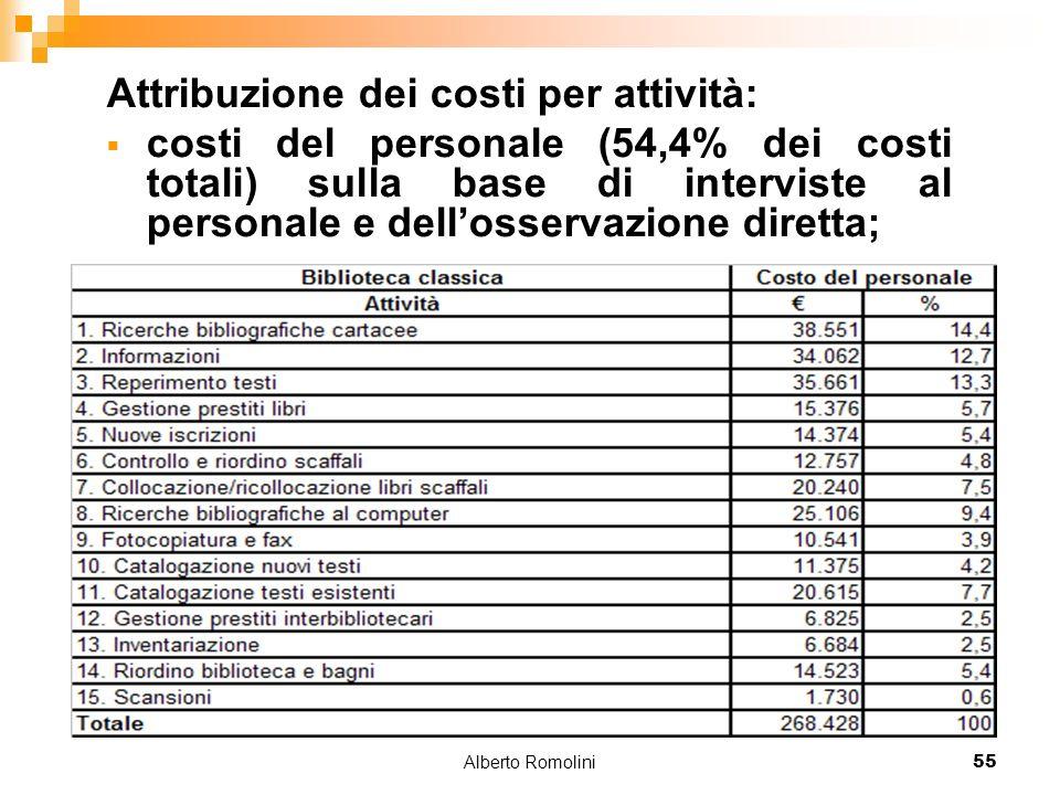 Alberto Romolini55 Attribuzione dei costi per attività: costi del personale (54,4% dei costi totali) sulla base di interviste al personale e dellosservazione diretta;