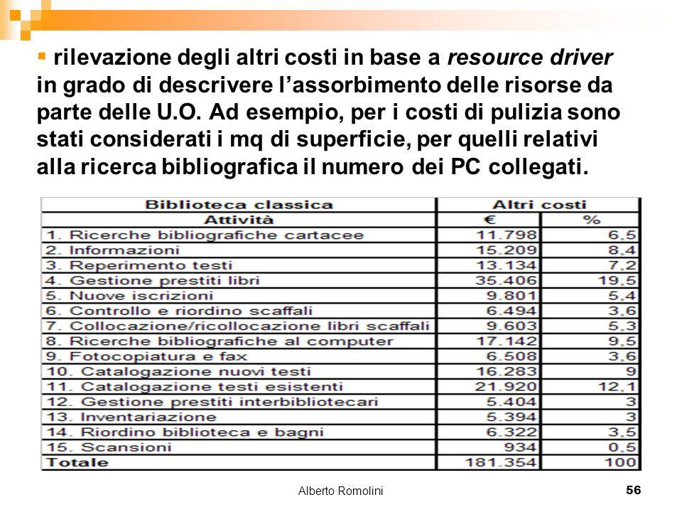 Alberto Romolini56 rilevazione degli altri costi in base a resource driver in grado di descrivere lassorbimento delle risorse da parte delle U.O.