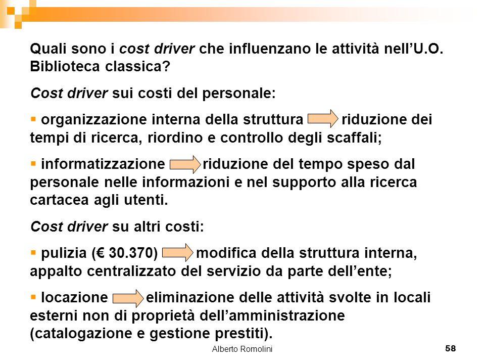 Alberto Romolini58 Quali sono i cost driver che influenzano le attività nellU.O. Biblioteca classica? Cost driver sui costi del personale: organizzazi