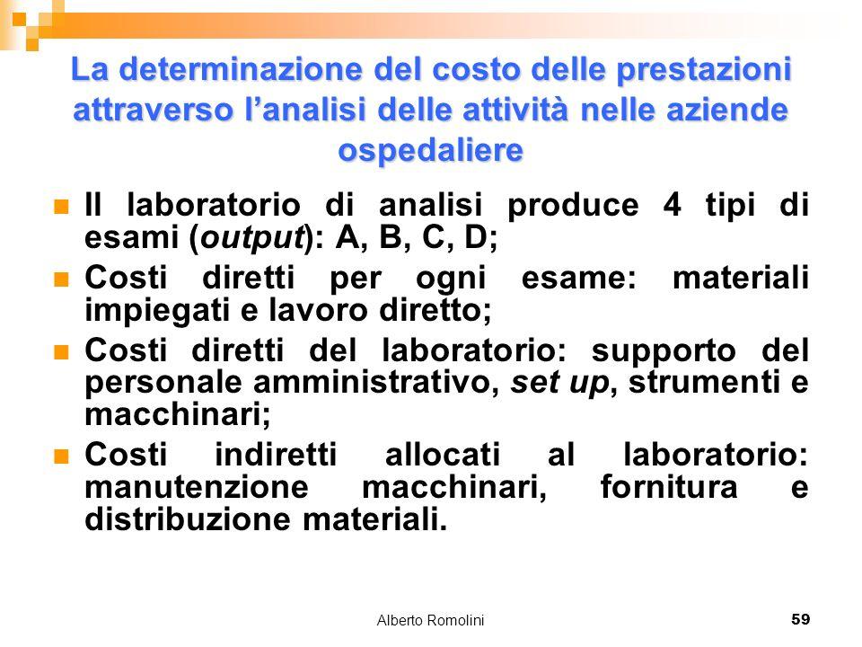 Alberto Romolini59 La determinazione del costo delle prestazioni attraverso lanalisi delle attività nelle aziende ospedaliere Il laboratorio di analis
