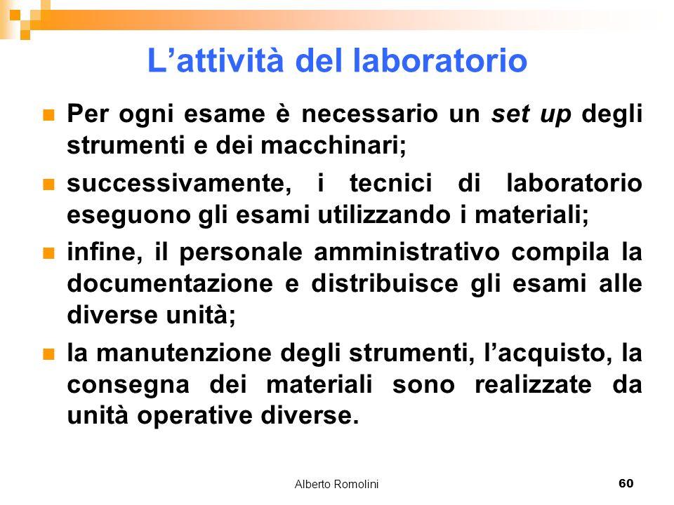 Alberto Romolini60 Lattività del laboratorio Per ogni esame è necessario un set up degli strumenti e dei macchinari; successivamente, i tecnici di lab