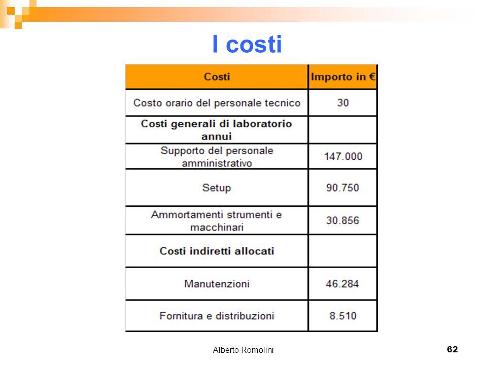 Alberto Romolini62 I costi
