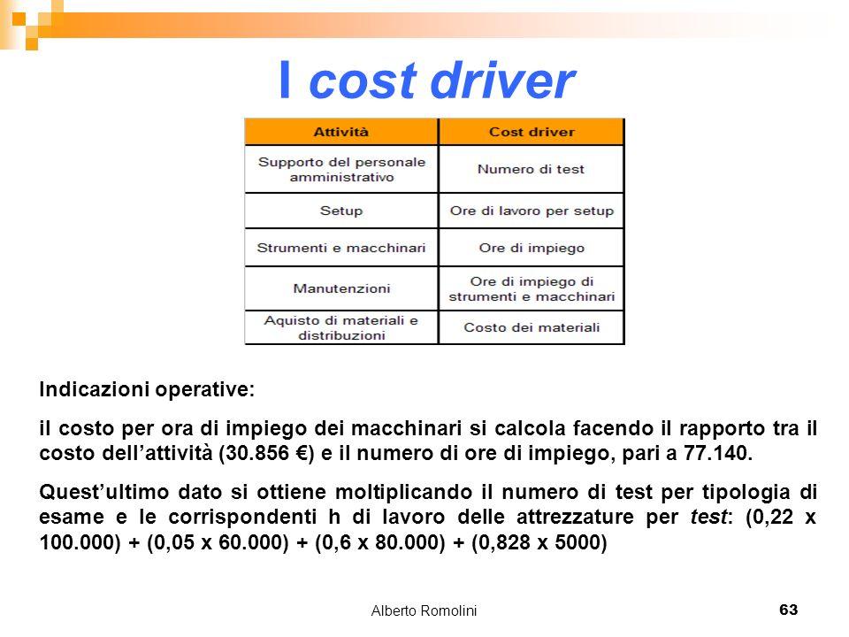 Alberto Romolini63 I cost driver Indicazioni operative: il costo per ora di impiego dei macchinari si calcola facendo il rapporto tra il costo dellattività (30.856 ) e il numero di ore di impiego, pari a 77.140.