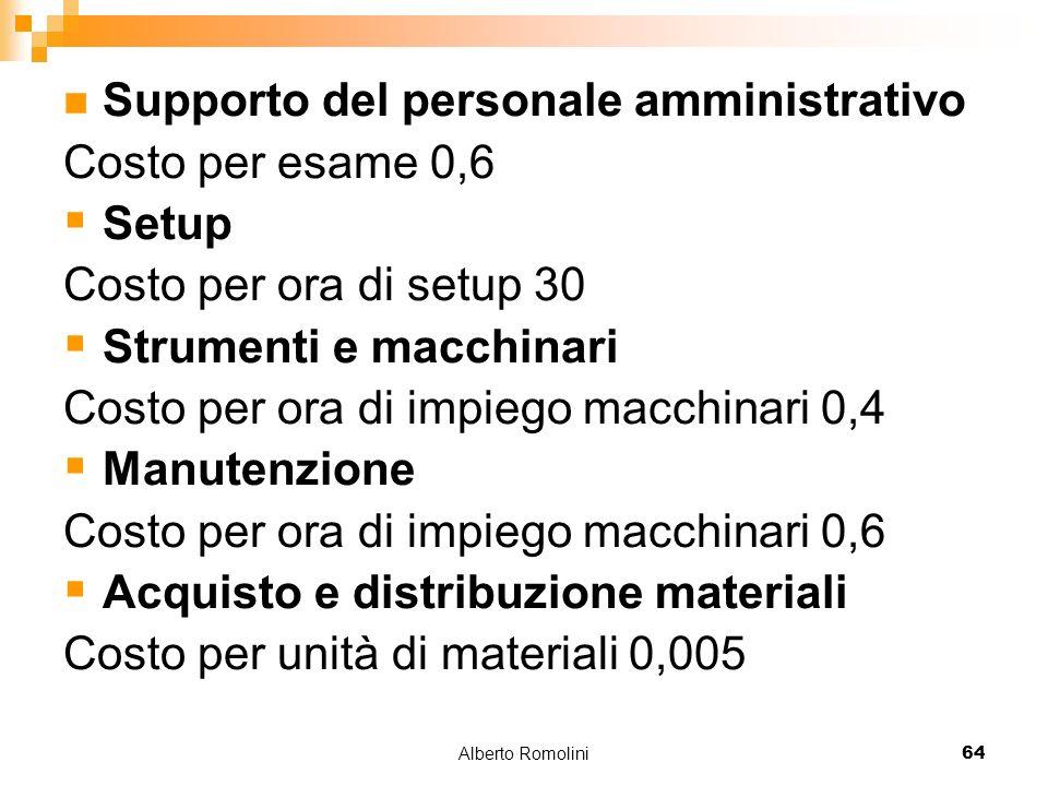 Alberto Romolini64 Supporto del personale amministrativo Costo per esame 0,6 Setup Costo per ora di setup 30 Strumenti e macchinari Costo per ora di i