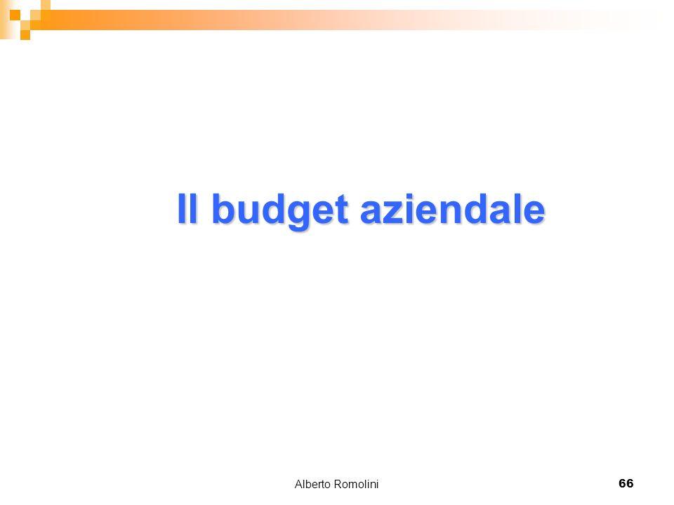 Alberto Romolini66 Il budget aziendale