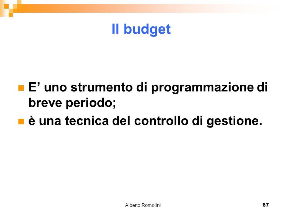 Alberto Romolini67 Il budget E uno strumento di programmazione di breve periodo; è una tecnica del controllo di gestione.